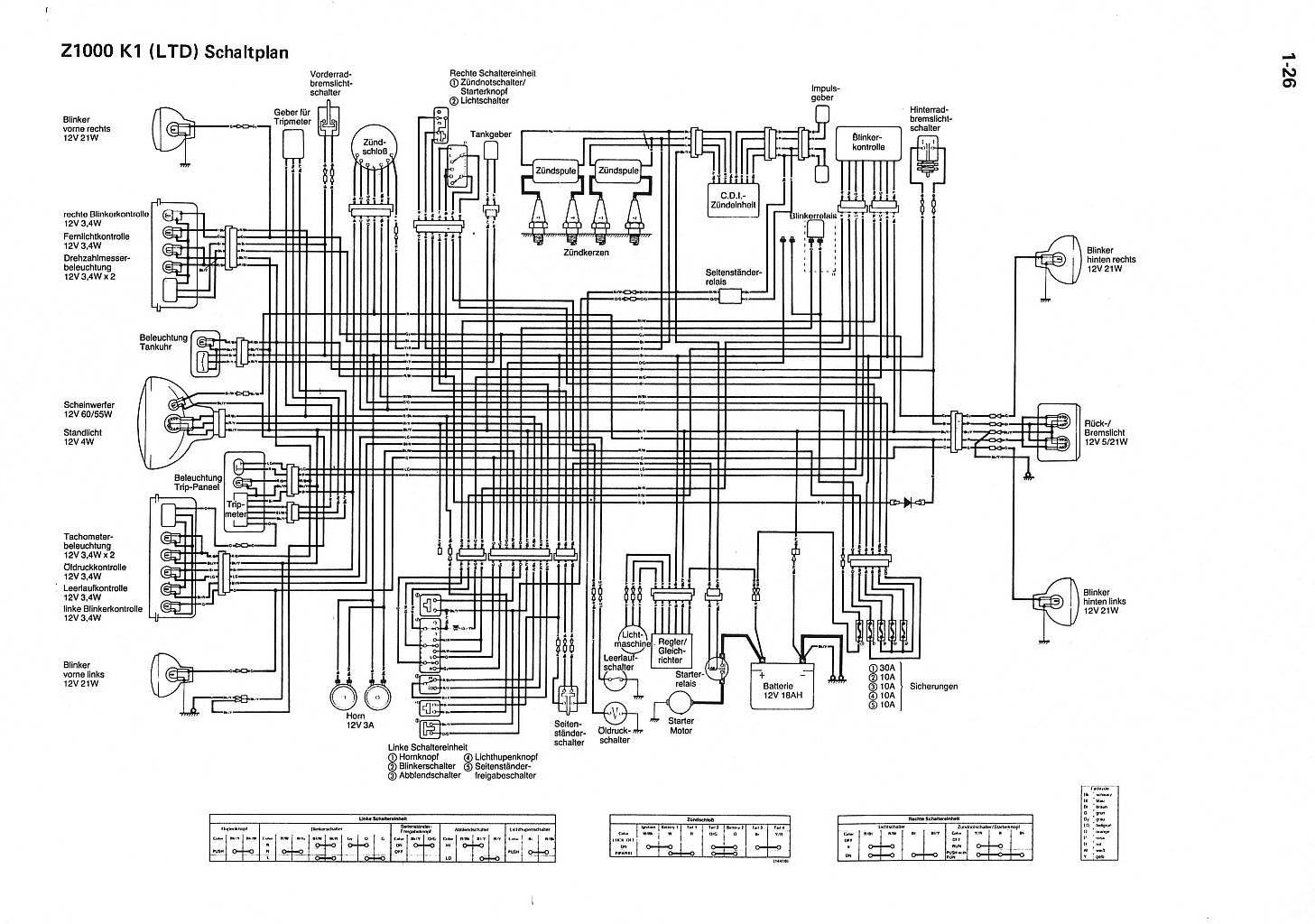 Großzügig Ford Modell T Schaltplan Bilder - Der Schaltplan - greigo.com